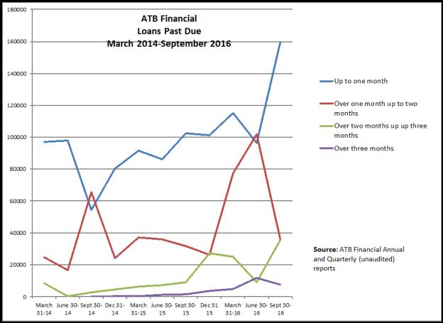 bank-assets-ab_3674_image001